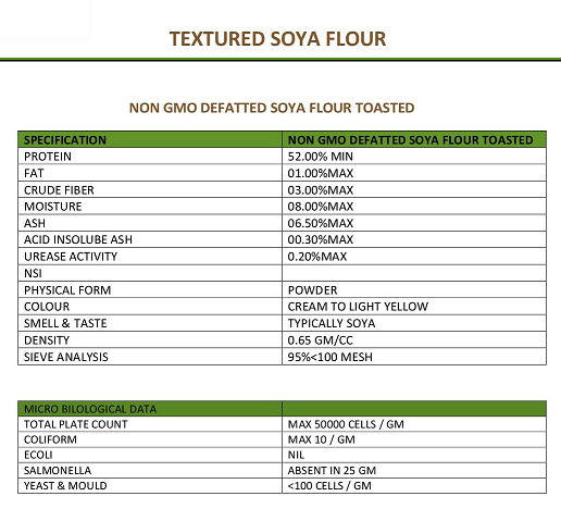 textured soya flour anmol